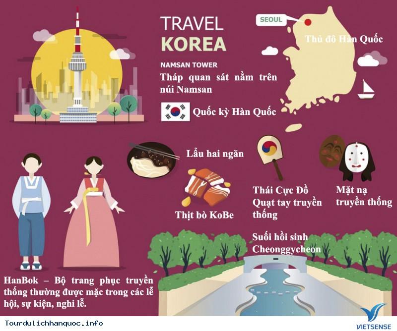 Những Thông Tin Cực Kì Thú Vị Về Đất Nước Hàn Quốc - Ảnh 8